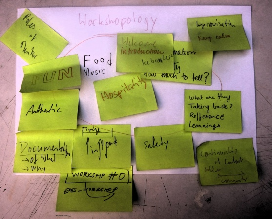 EPES-Workshopology mapping meta topics.jpg